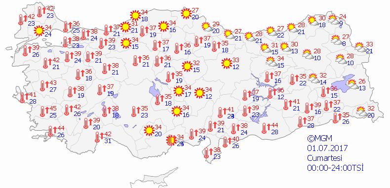 "Meteo Turchia -1 Luglio 2017"""