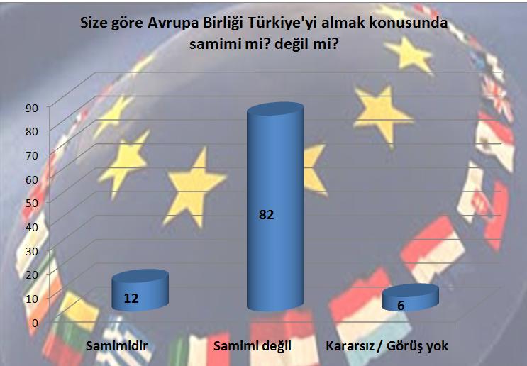 Adesione Turchia Unione Europea - Giugno 2016
