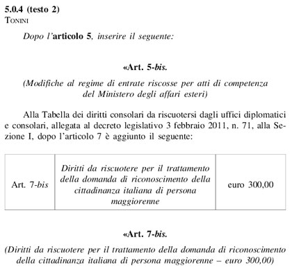 300 euro per diventare cittadini italiani